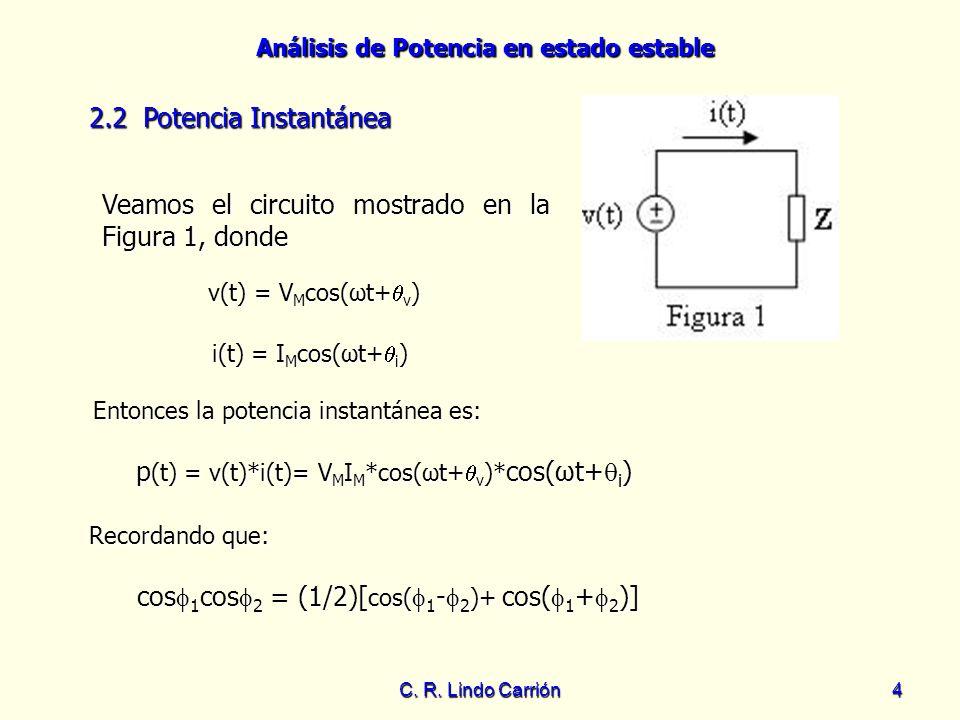 Análisis de Potencia en estado estable C. R. Lindo Carrión4 2.2 Potencia Instantánea Veamos el circuito mostrado en la Figura 1, donde v(t) = V M cos(