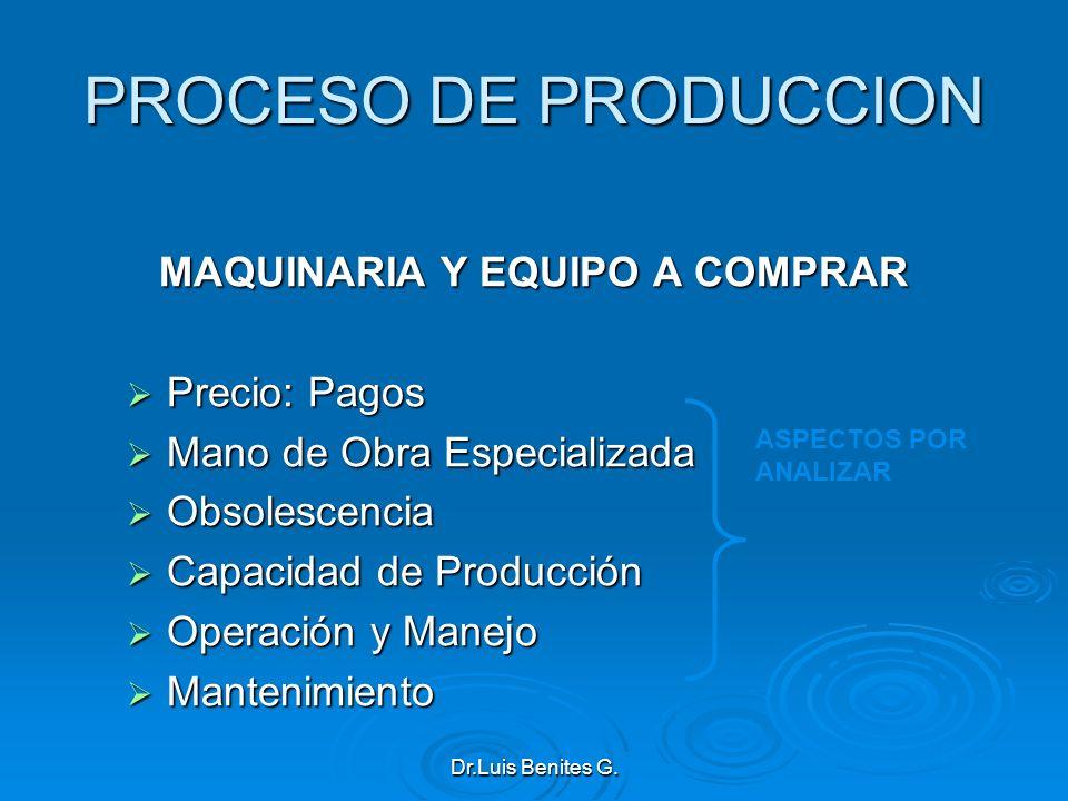 PROCESO DE PRODUCCION MAQUINARIA Y EQUIPO A COMPRAR Precio: Pagos Precio: Pagos Mano de Obra Especializada Mano de Obra Especializada Obsolescencia Ob