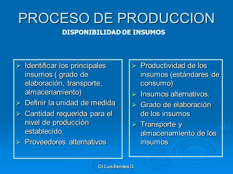 PROCESO DE PRODUCCION Identificar los principales insumos ( grado de elaboración, transporte, almacenamiento) Identificar los principales insumos ( gr