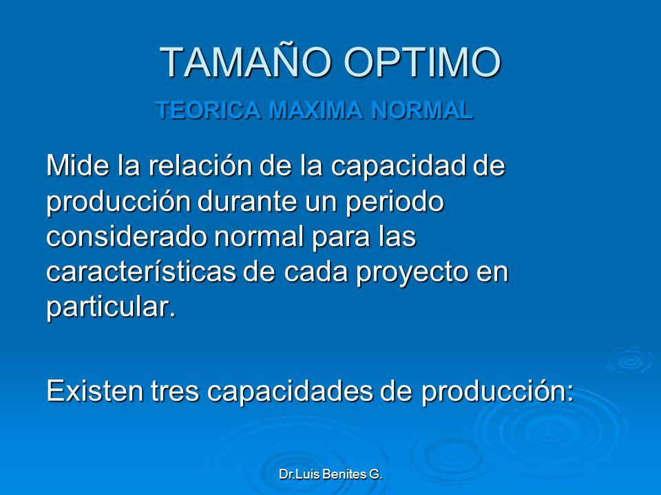 TAMAÑO OPTIMO Mide la relación de la capacidad de producción durante un periodo considerado normal para las características de cada proyecto en partic