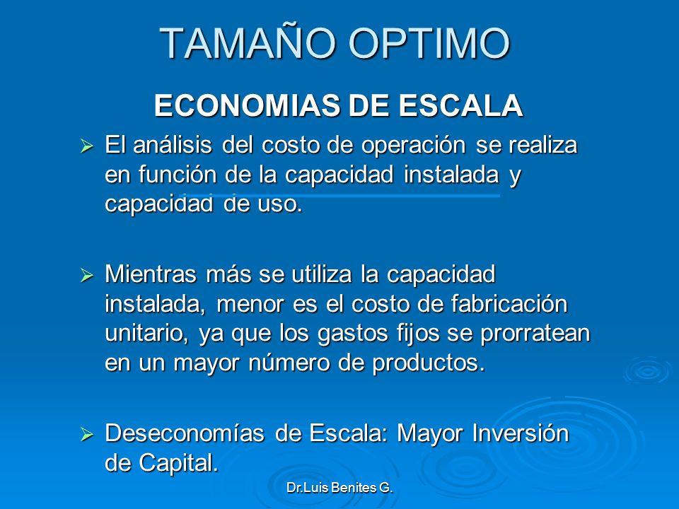 TAMAÑO OPTIMO ECONOMIAS DE ESCALA El análisis del costo de operación se realiza en función de la capacidad instalada y capacidad de uso. El análisis d