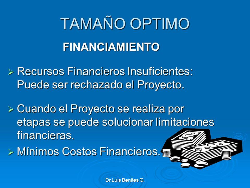 TAMAÑO OPTIMO FINANCIAMIENTO Recursos Financieros Insuficientes: Puede ser rechazado el Proyecto. Recursos Financieros Insuficientes: Puede ser rechaz