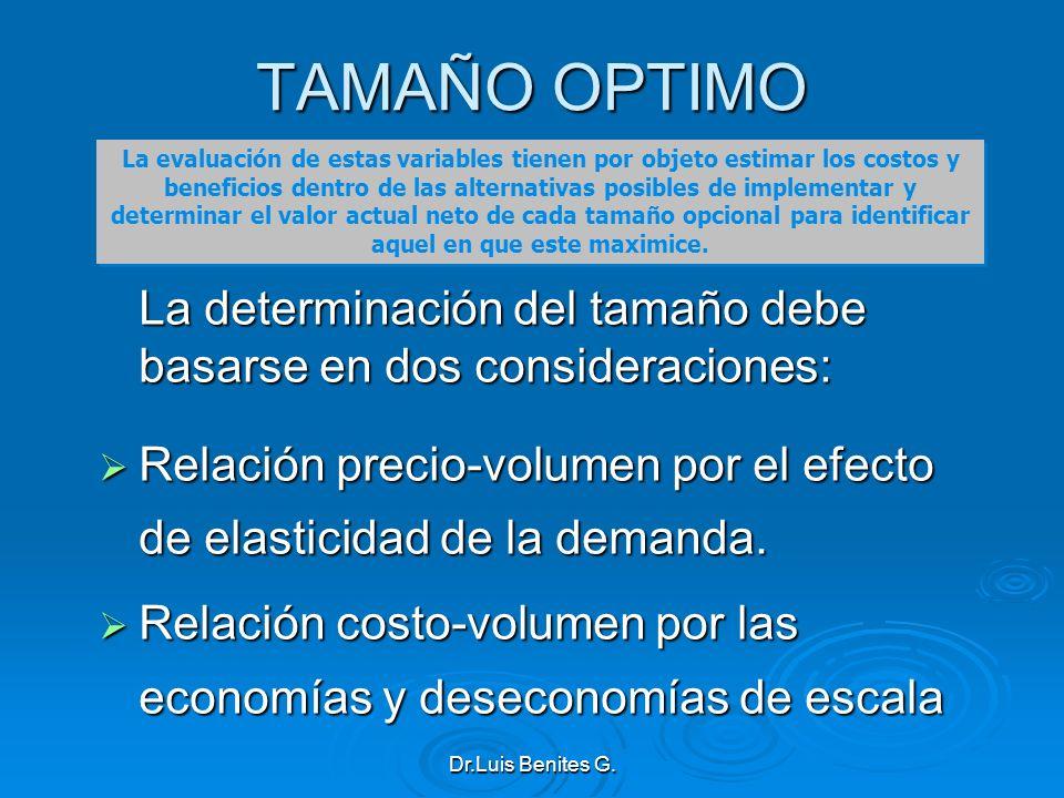TAMAÑO OPTIMO La determinación del tamaño debe basarse en dos consideraciones: Relación precio-volumen por el efecto de elasticidad de la demanda. Rel