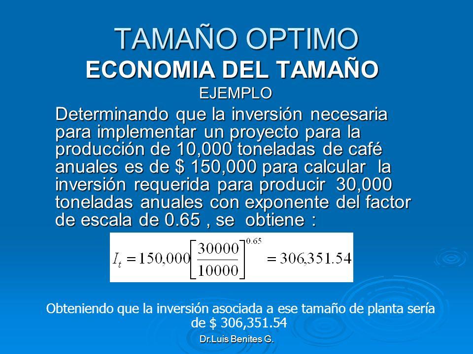 TAMAÑO OPTIMO ECONOMIA DEL TAMAÑO ECONOMIA DEL TAMAÑO EJEMPLO Determinando que la inversión necesaria para implementar un proyecto para la producción