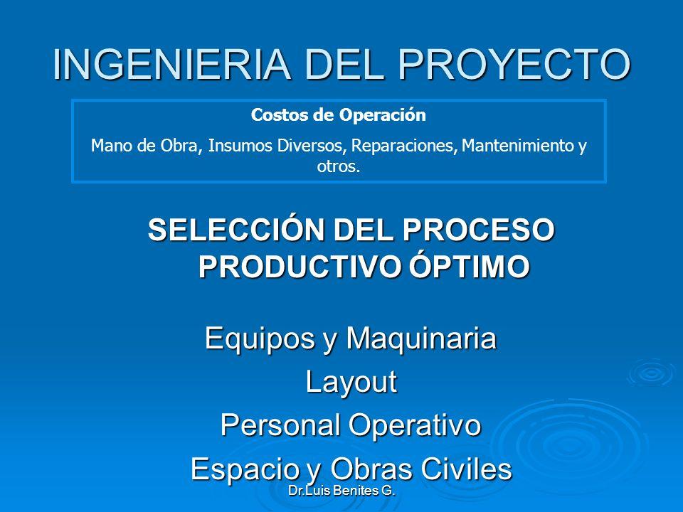 INGENIERIA DEL PROYECTO SELECCIÓN DEL PROCESO PRODUCTIVO ÓPTIMO Equipos y Maquinaria Layout Personal Operativo Espacio y Obras Civiles Costos de Opera