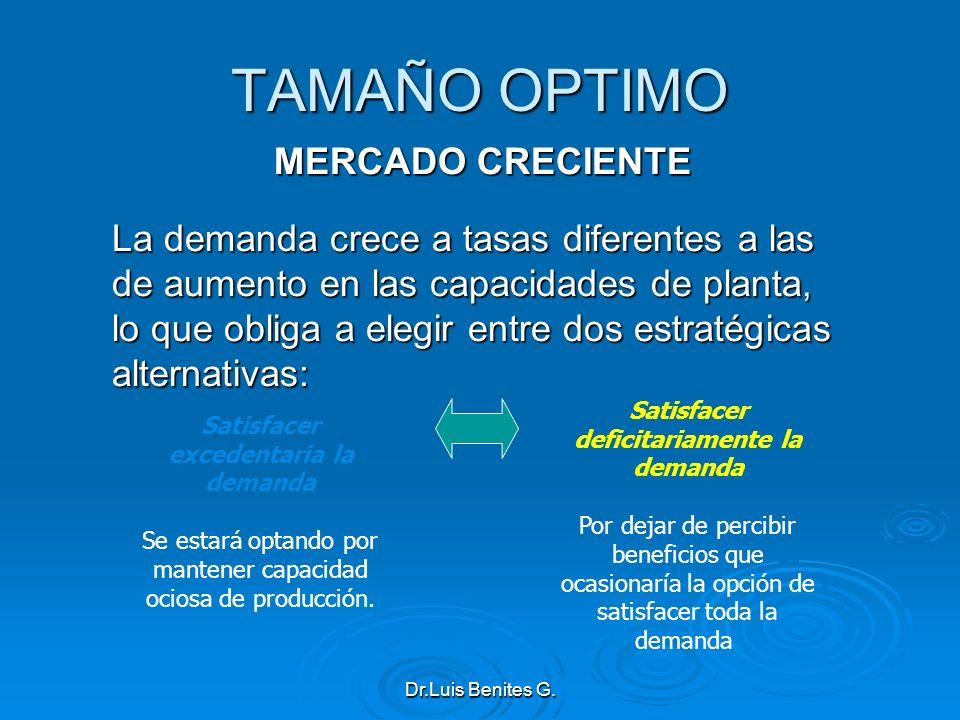 MERCADO CRECIENTE La demanda crece a tasas diferentes a las de aumento en las capacidades de planta, lo que obliga a elegir entre dos estratégicas alt