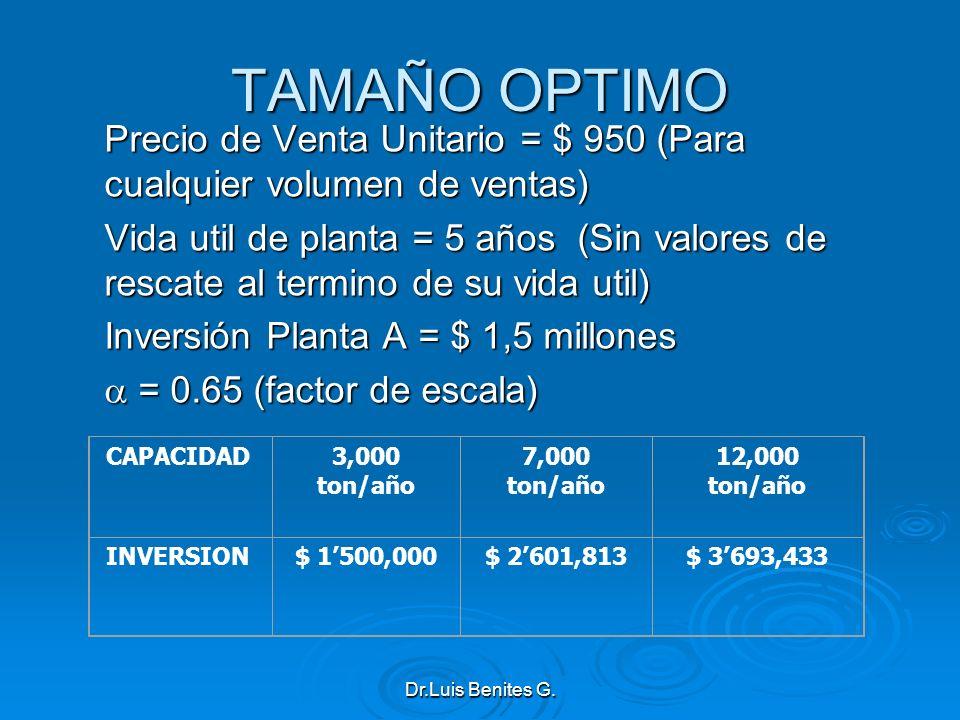 TAMAÑO OPTIMO Precio de Venta Unitario = $ 950 (Para cualquier volumen de ventas) Vida util de planta = 5 años (Sin valores de rescate al termino de s