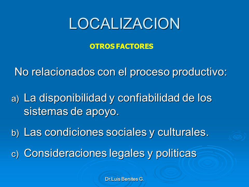 LOCALIZACION No relacionados con el proceso productivo: a) La disponibilidad y confiabilidad de los sistemas de apoyo. b) Las condiciones sociales y c