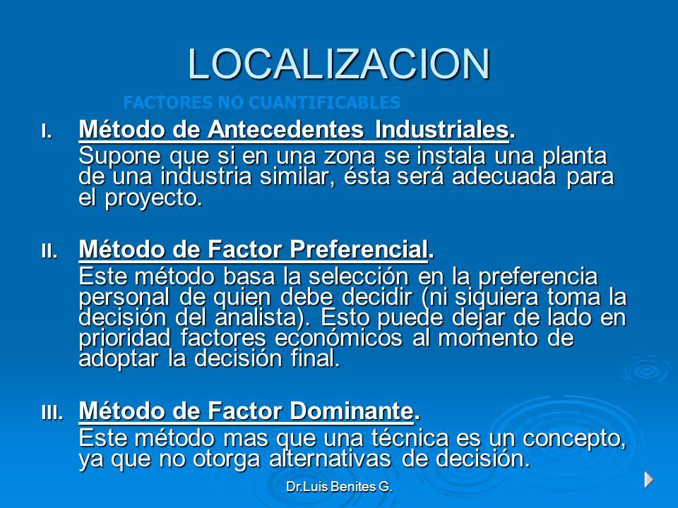 I. Método de Antecedentes Industriales. Supone que si en una zona se instala una planta de una industria similar, ésta será adecuada para el proyecto.