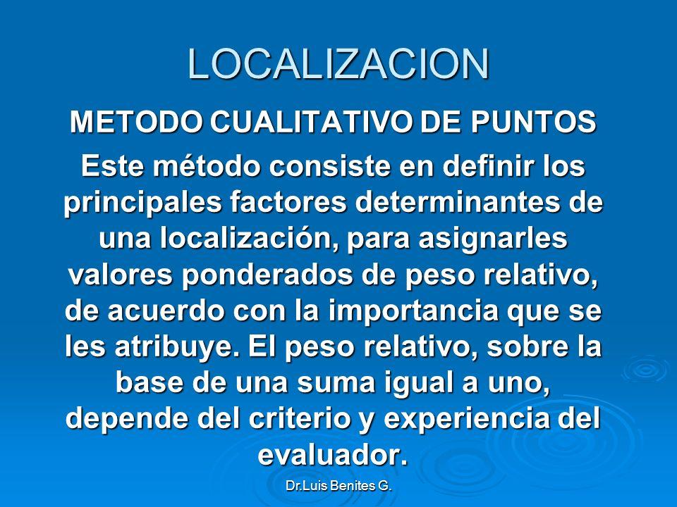 LOCALIZACION METODO CUALITATIVO DE PUNTOS Este método consiste en definir los principales factores determinantes de una localización, para asignarles
