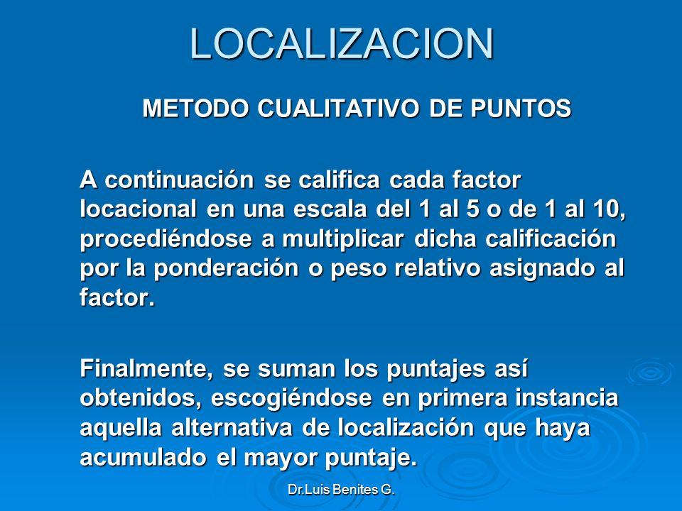 LOCALIZACION METODO CUALITATIVO DE PUNTOS A continuación se califica cada factor locacional en una escala del 1 al 5 o de 1 al 10, procediéndose a mul