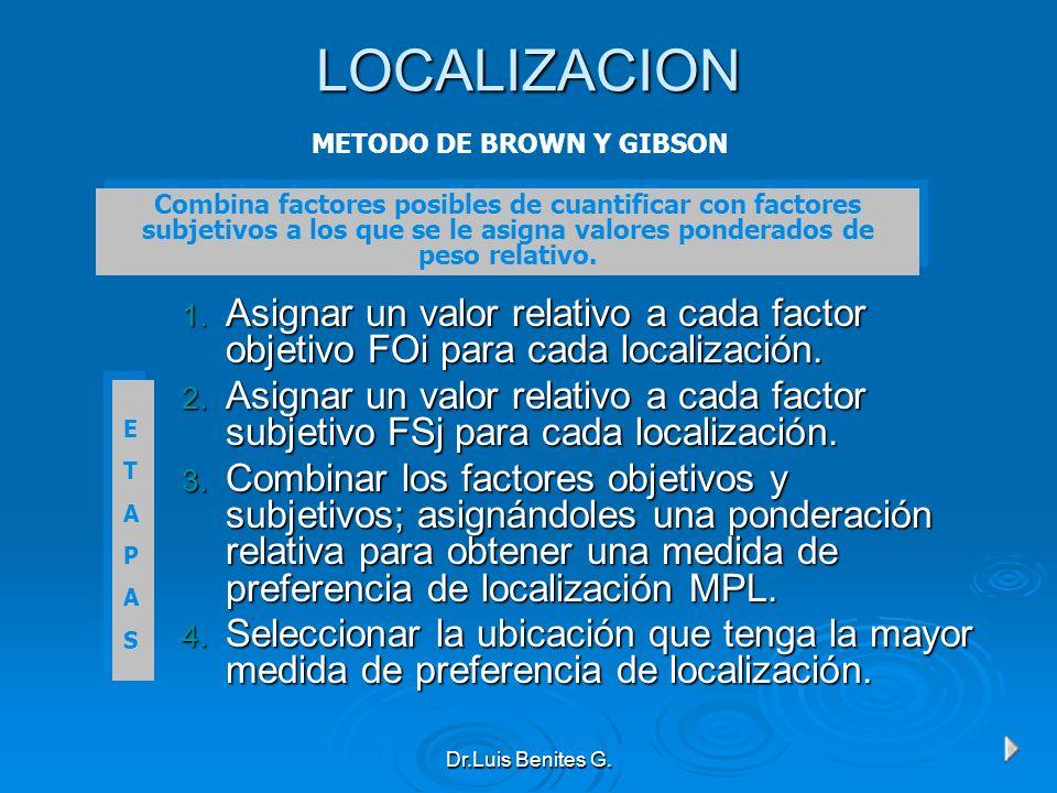 1. Asignar un valor relativo a cada factor objetivo FOi para cada localización. 2. Asignar un valor relativo a cada factor subjetivo FSj para cada loc