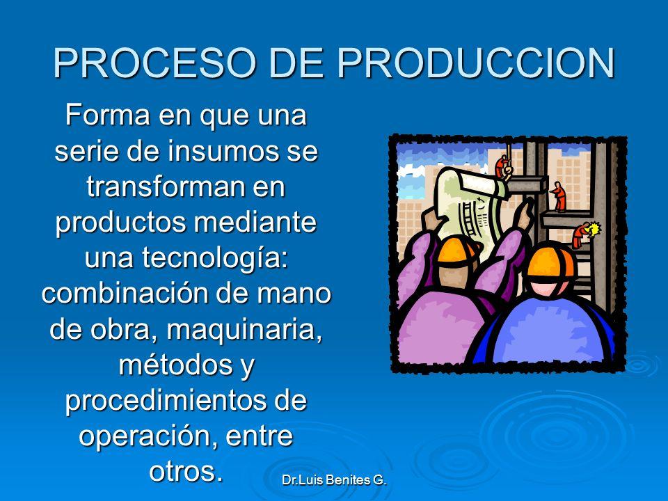 PROCESO DE PRODUCCION Forma en que una serie de insumos se transforman en productos mediante una tecnología: combinación de mano de obra, maquinaria,