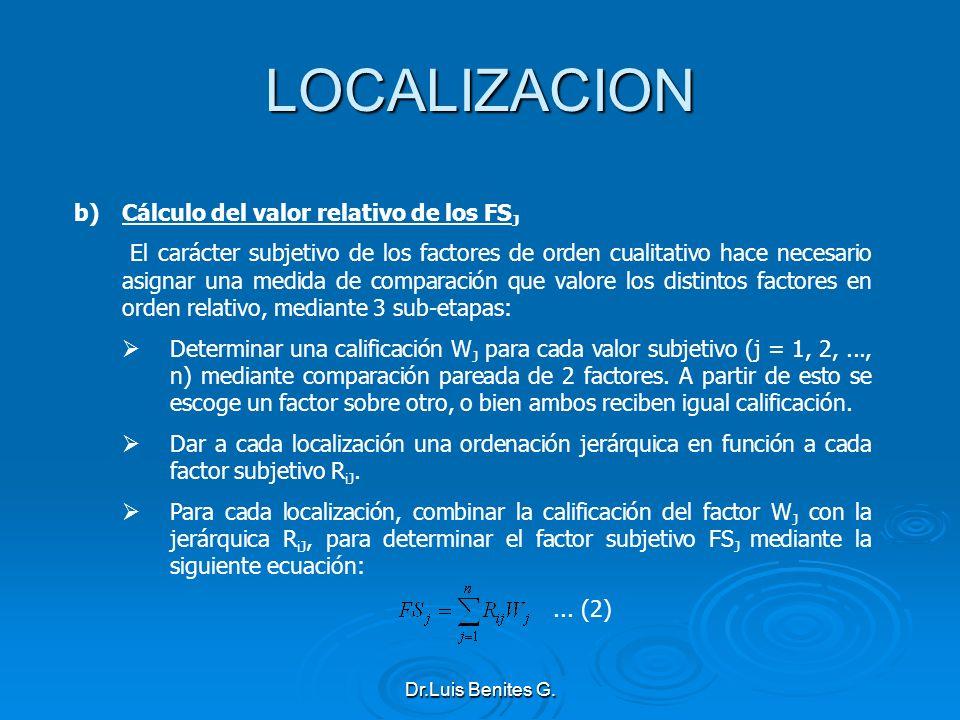 LOCALIZACION b)Cálculo del valor relativo de los FS J El carácter subjetivo de los factores de orden cualitativo hace necesario asignar una medida de