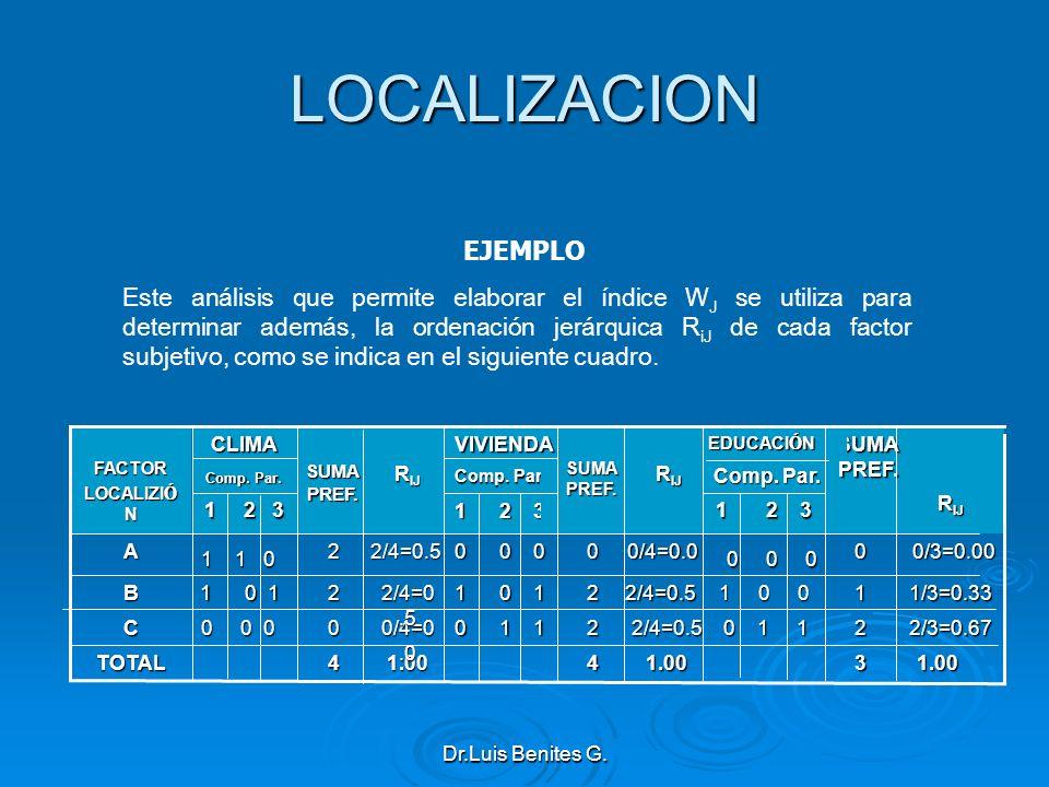 LOCALIZACION Este análisis que permite elaborar el índice W J se utiliza para determinar además, la ordenación jerárquica R iJ de cada factor subjetiv