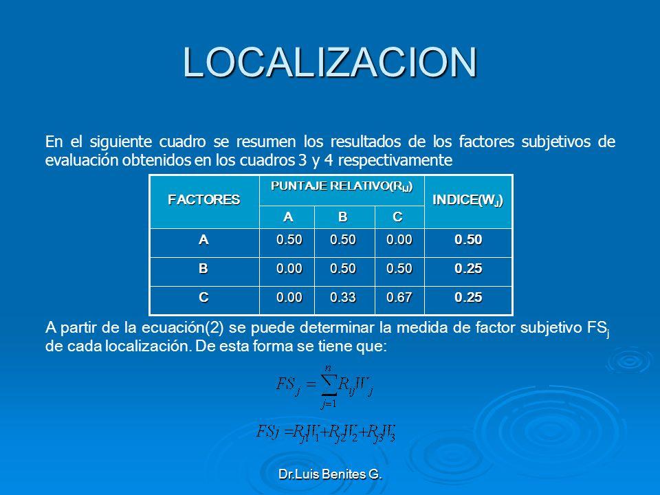 LOCALIZACION En el siguiente cuadro se resumen los resultados de los factores subjetivos de evaluación obtenidos en los cuadros 3 y 4 respectivamente
