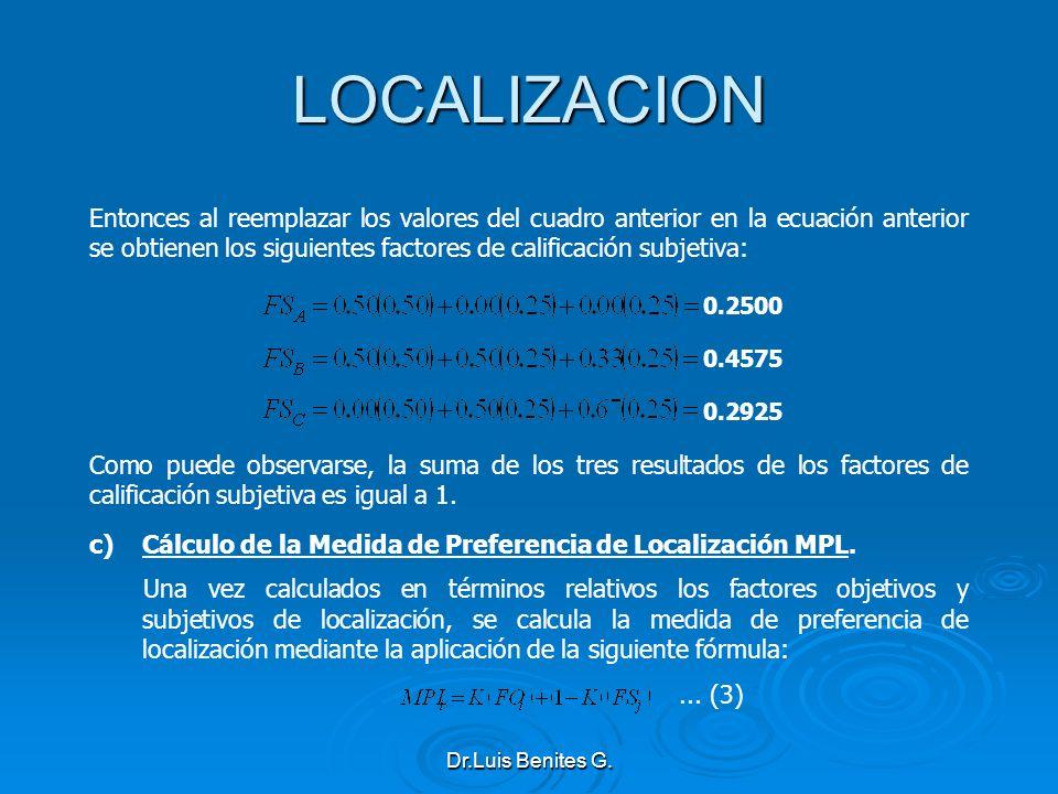 LOCALIZACION Entonces al reemplazar los valores del cuadro anterior en la ecuación anterior se obtienen los siguientes factores de calificación subjet