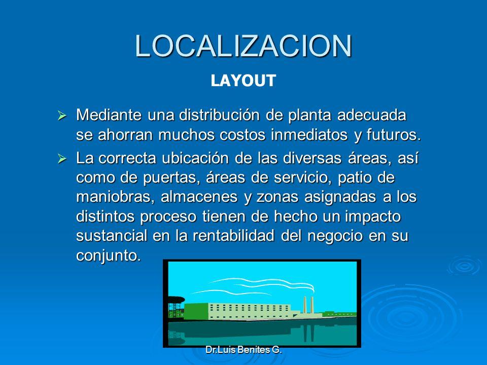 LOCALIZACION Mediante una distribución de planta adecuada se ahorran muchos costos inmediatos y futuros. Mediante una distribución de planta adecuada