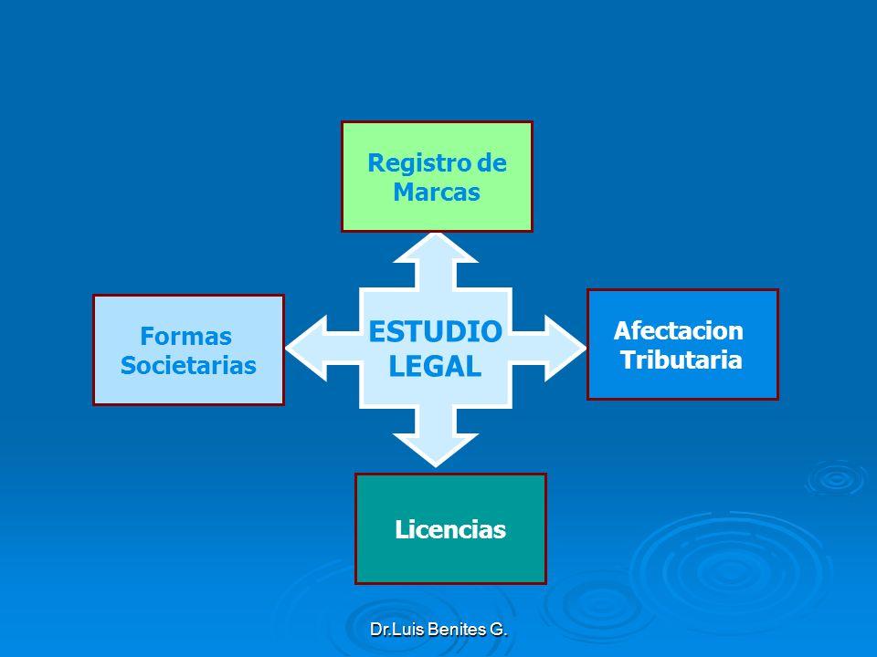 ESTUDIO LEGAL Formas Societarias Registro de Marcas Afectacion Tributaria Licencias Dr.Luis Benites G.