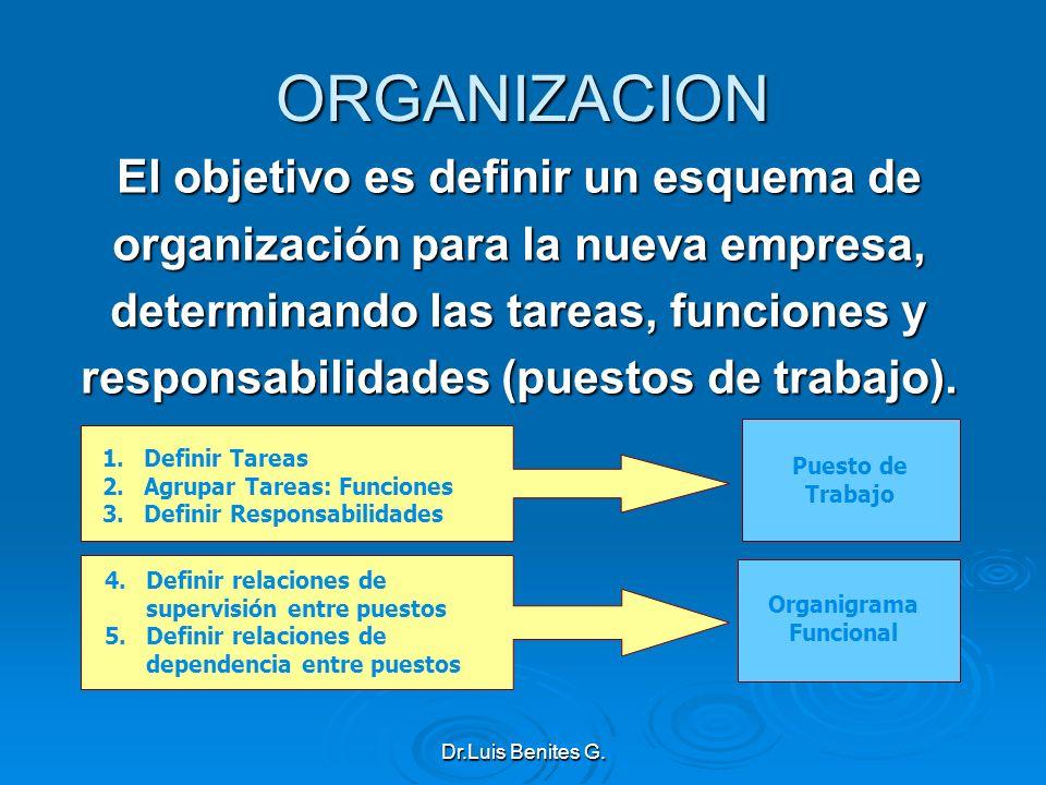 ORGANIZACION El objetivo es definir un esquema de organización para la nueva empresa, determinando las tareas, funciones y responsabilidades (puestos