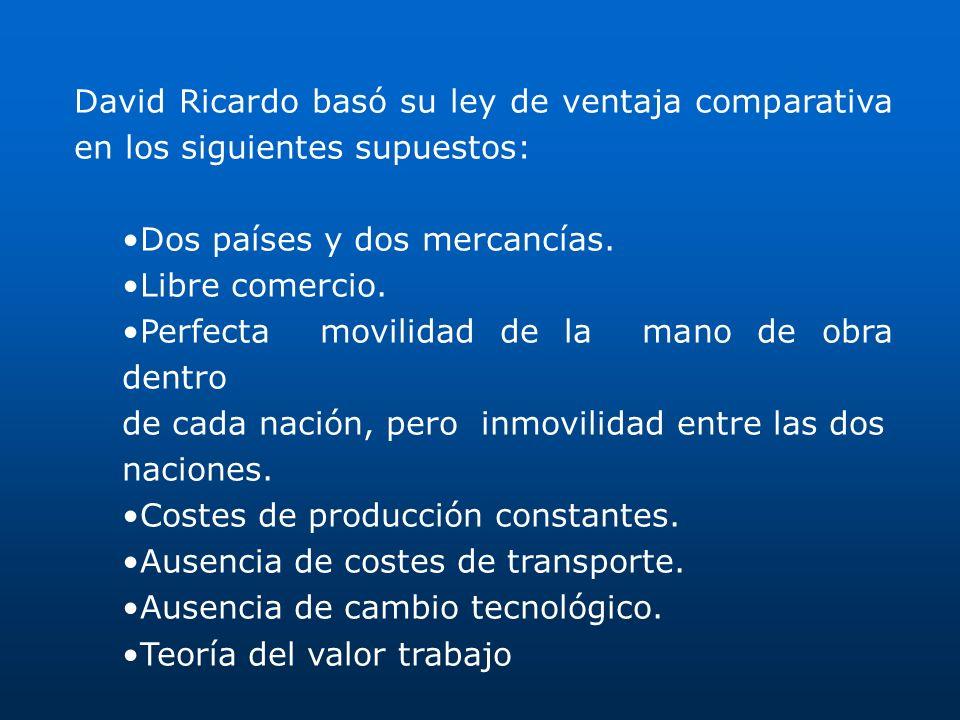 David Ricardo basó su ley de ventaja comparativa en los siguientes supuestos: Dos países y dos mercancías. Libre comercio. Perfecta movilidad de la ma