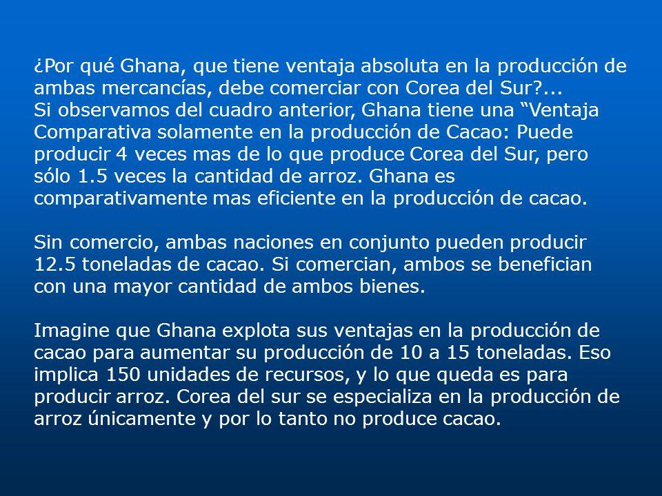 ¿Por qué Ghana, que tiene ventaja absoluta en la producción de ambas mercancías, debe comerciar con Corea del Sur?... Si observamos del cuadro anterio