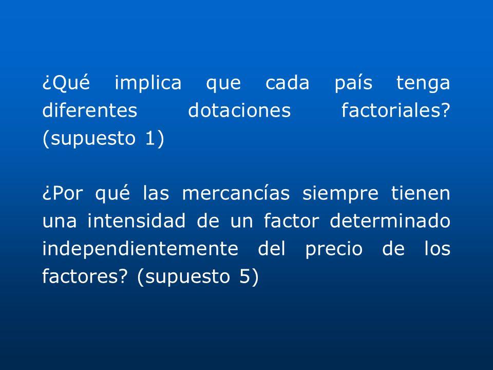 ¿Qué implica que cada país tenga diferentes dotaciones factoriales? (supuesto 1) ¿Por qué las mercancías siempre tienen una intensidad de un factor de
