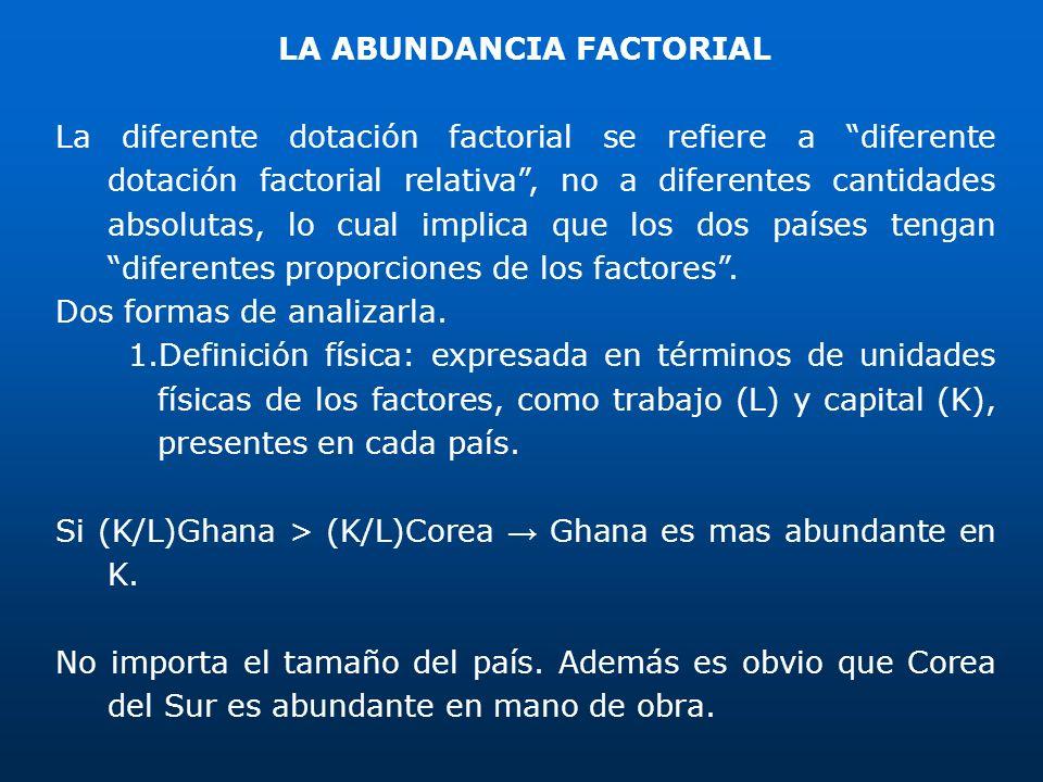 LA ABUNDANCIA FACTORIAL La diferente dotación factorial se refiere a diferente dotación factorial relativa, no a diferentes cantidades absolutas, lo c