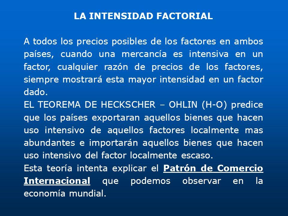 LA INTENSIDAD FACTORIAL A todos los precios posibles de los factores en ambos países, cuando una mercancía es intensiva en un factor, cualquier razón