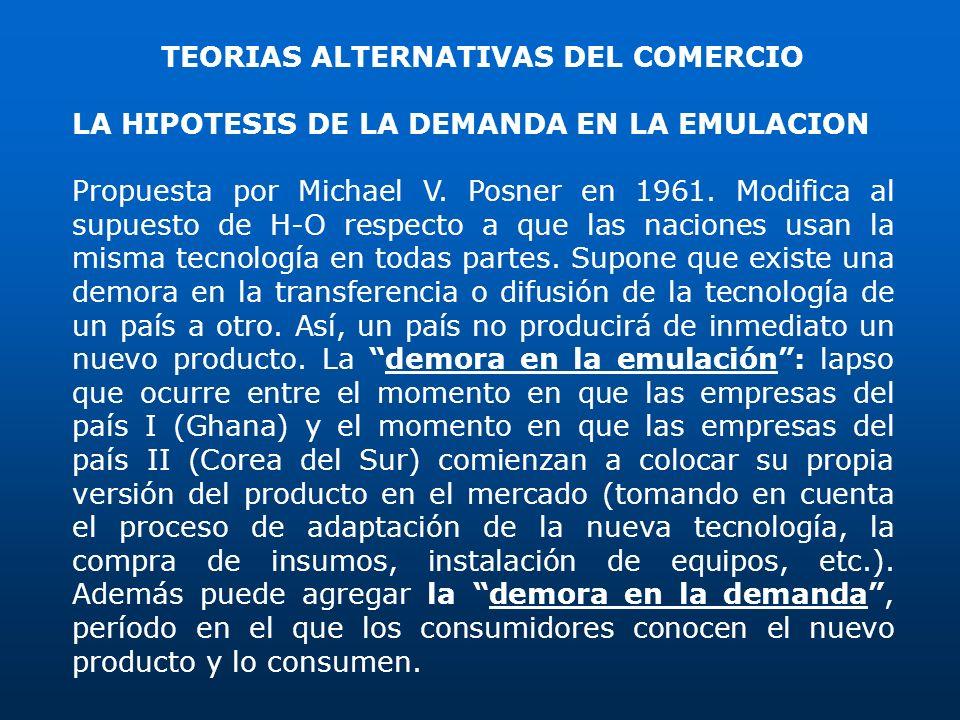 TEORIAS ALTERNATIVAS DEL COMERCIO LA HIPOTESIS DE LA DEMANDA EN LA EMULACION Propuesta por Michael V. Posner en 1961. Modifica al supuesto de H-O resp