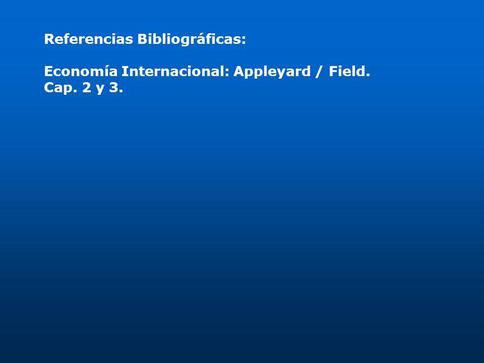 Referencias Bibliográficas: Economía Internacional: Appleyard / Field. Cap. 2 y 3.