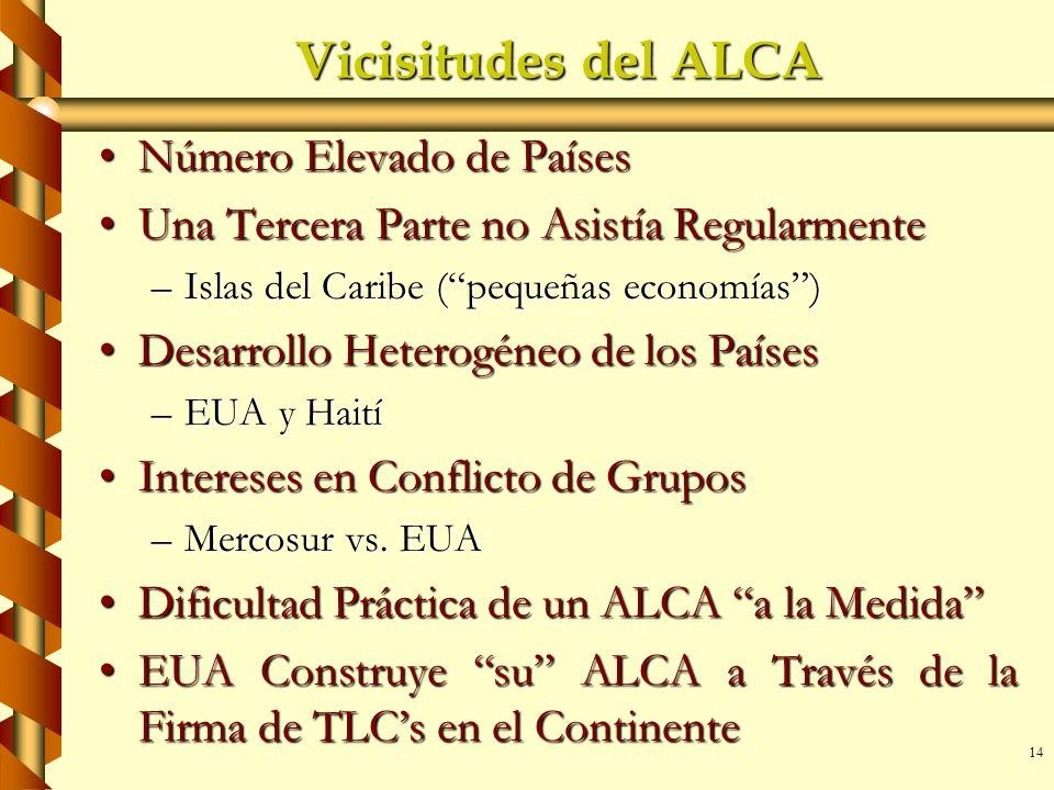 14 Vicisitudes del ALCA Número Elevado de PaísesNúmero Elevado de Países Una Tercera Parte no Asistía RegularmenteUna Tercera Parte no Asistía Regular