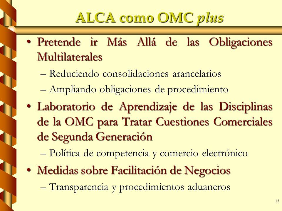 15 ALCA como OMC plus Pretende ir Más Allá de las Obligaciones MultilateralesPretende ir Más Allá de las Obligaciones Multilaterales –Reduciendo conso
