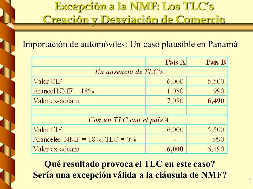 6 Excepción a la NMF: Los TLCs Creación y Desviación de Comercio Importación de automóviles: Un caso plausible en Panamá Qué resultado provoca el TLC