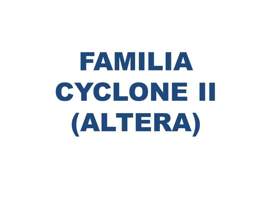 Diagrama de bloques del Cyclone II