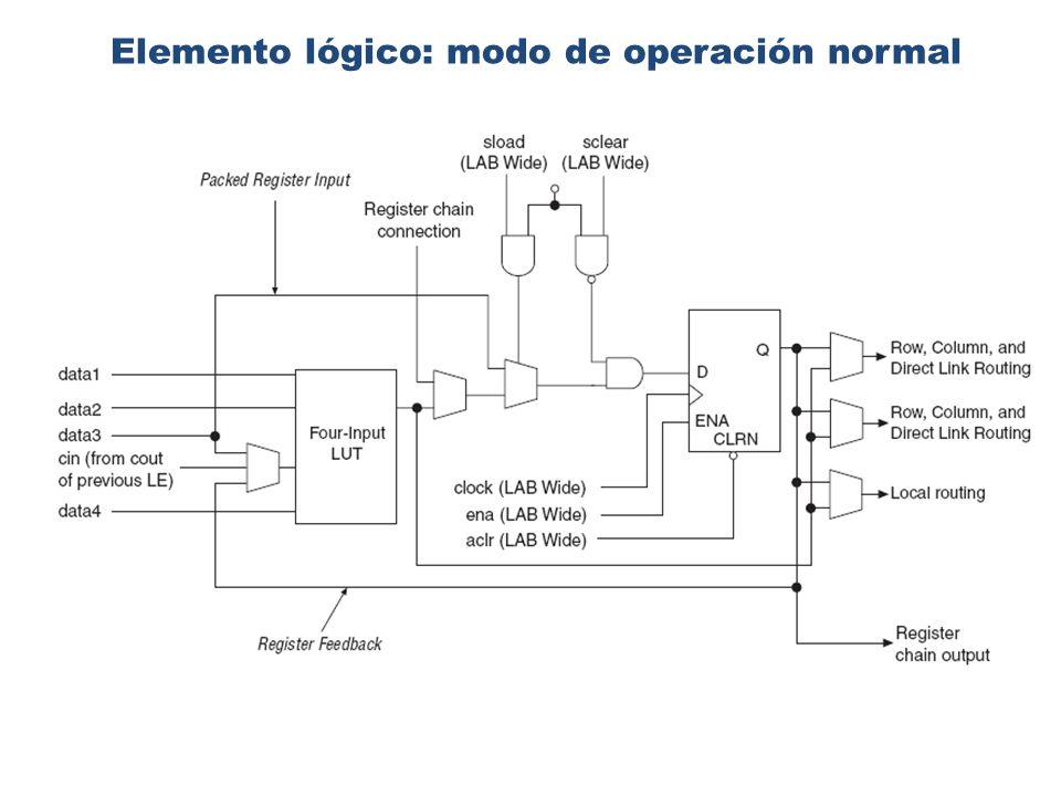 Modo de operación normal: aspectos importantes El modo normal es conveniente para implementación de lógica de propósito general.
