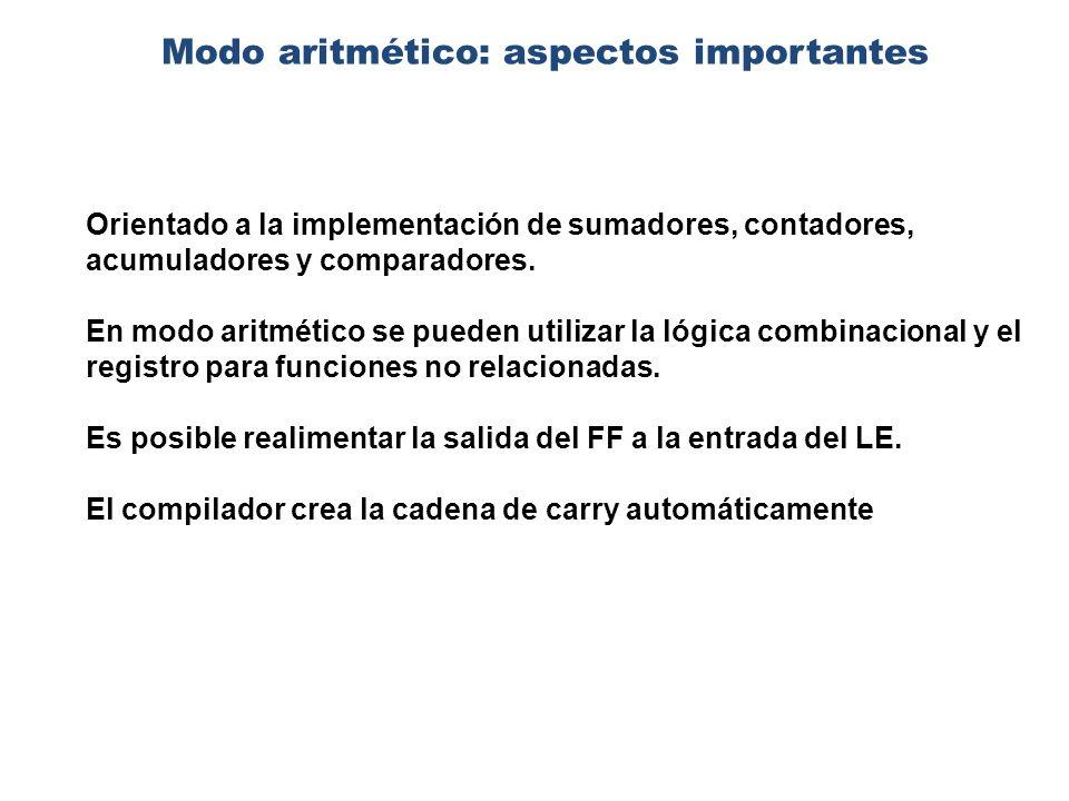 Estructura del LAB (Logic Array Block)