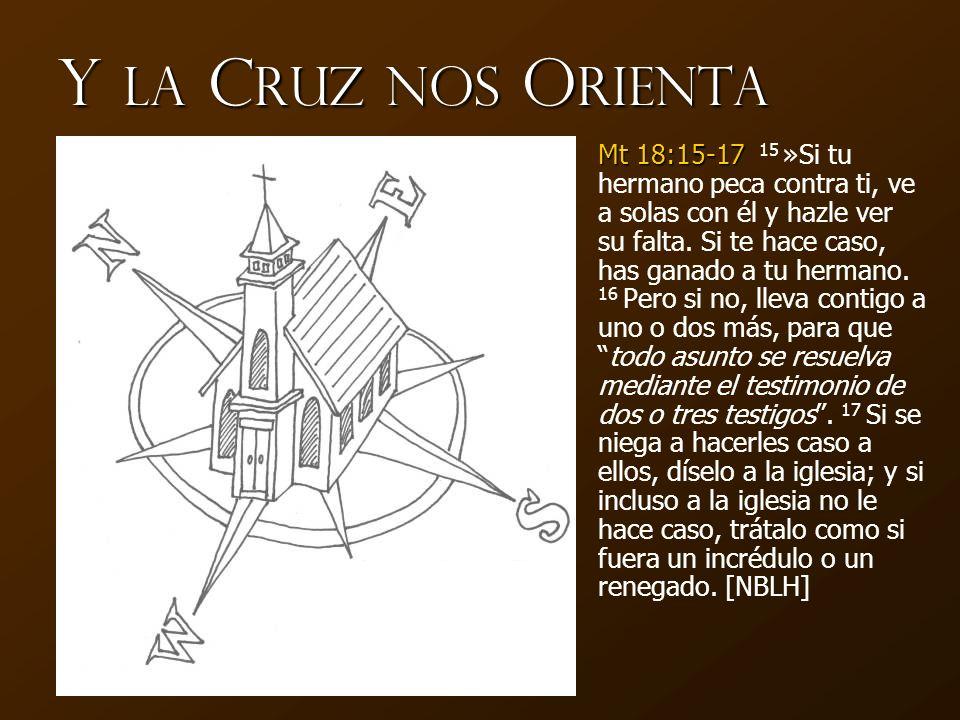 Y la C ruz nos O rienta Mt 18:15-17 Mt 18:15-17 15 »Si tu hermano peca contra ti, ve a solas con él y hazle ver su falta. Si te hace caso, has ganado