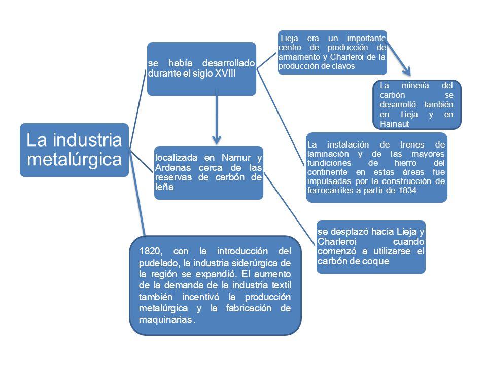 La industria metalúrgica se había desarrollado durante el siglo XVIII Lieja era un importante centro de producción de armamento y Charleroi de la prod