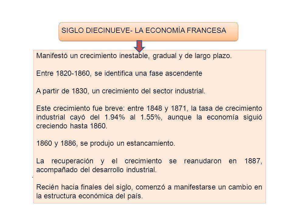 . SIGLO DIECINUEVE- LA ECONOMÍA FRANCESA Manifestó un crecimiento inestable, gradual y de largo plazo. Entre 1820-1860, se identifica una fase ascende