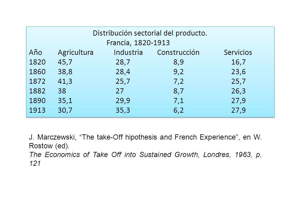 Distribución sectorial del producto. Francia, 1820-1913 Año Agricultura Industria Construcción Servicios 1820 45,7 28,7 8,9 16,7 1860 38,8 28,4 9,2 23