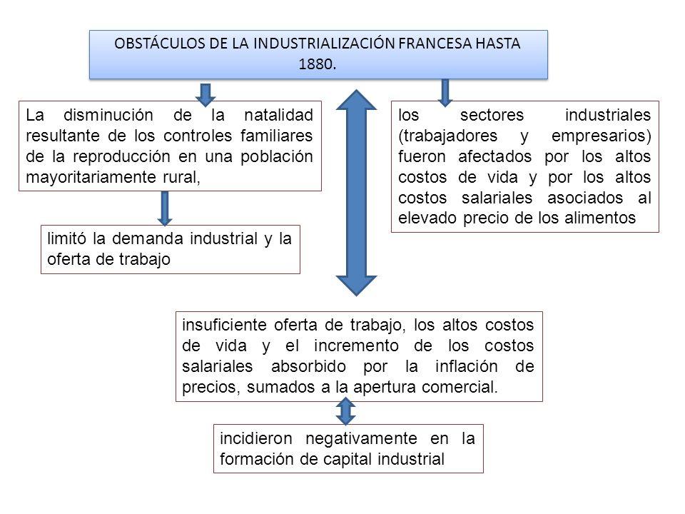 insuficiente oferta de trabajo, los altos costos de vida y el incremento de los costos salariales absorbido por la inflación de precios, sumados a la