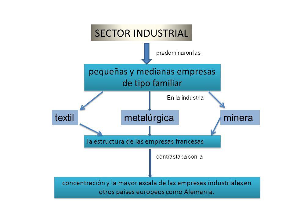 concentración y la mayor escala de las empresas industriales en otros países europeos como Alemania. SECTOR INDUSTRIAL predominaron las pequeñas y med