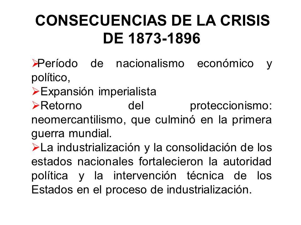 CONSECUENCIAS DE LA CRISIS DE 1873-1896 Período de nacionalismo económico y político, Expansión imperialista Retorno del proteccionismo: neomercantili