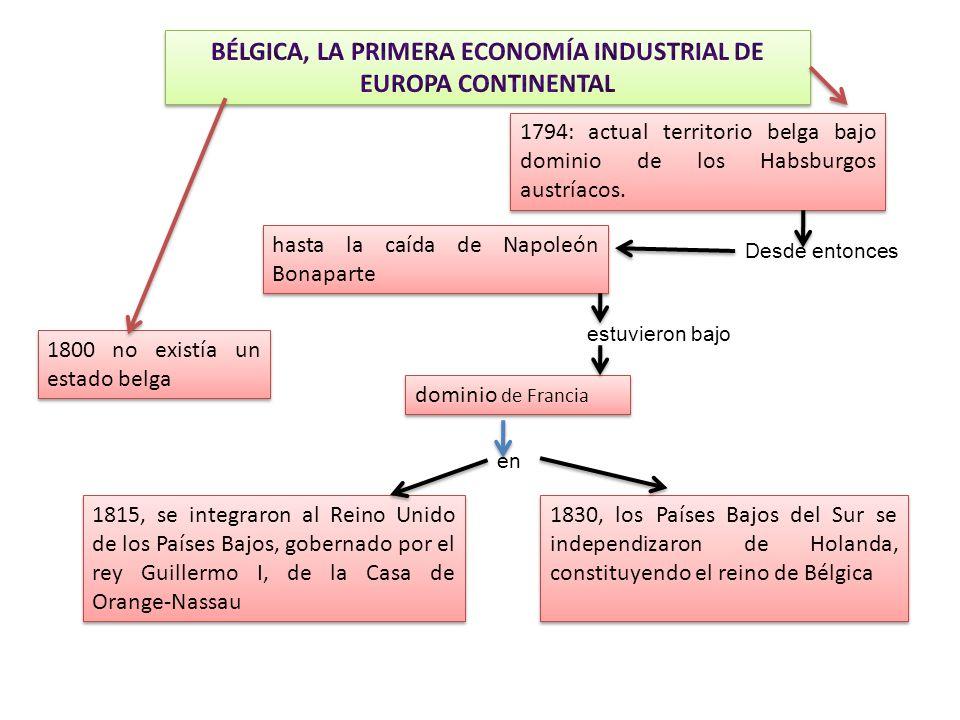 bajo el régimen de Luis Napoleón Bonaparte (1848-1870), se otorgaron subsidios a la industria y se amplió la inversión estatal en carreteras y canales.
