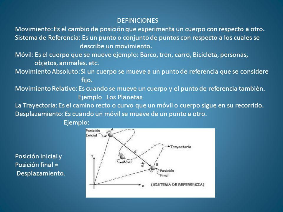 DEFINICIONES Movimiento: Es el cambio de posición que experimenta un cuerpo con respecto a otro. Sistema de Referencia: Es un punto o conjunto de punt