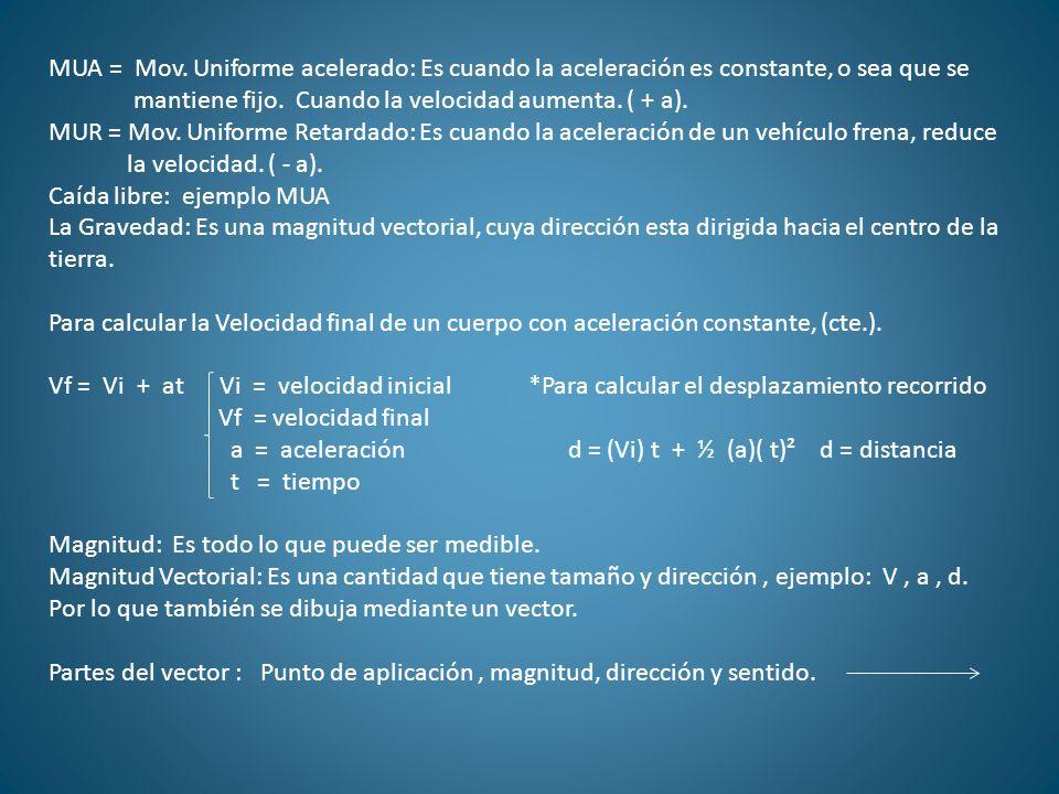 MUA = Mov. Uniforme acelerado: Es cuando la aceleración es constante, o sea que se mantiene fijo. Cuando la velocidad aumenta. ( + a). MUR = Mov. Unif