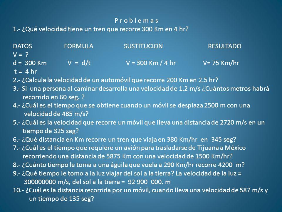 P r o b l e m a s 1.- ¿Qué velocidad tiene un tren que recorre 300 Km en 4 hr? DATOS FORMULA SUSTITUCION RESULTADO V = ? d = 300 Km V = d/t V = 300 Km