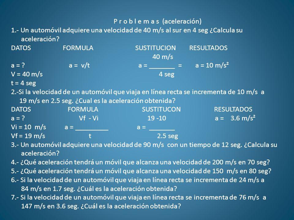 P r o b l e m a s (aceleración) 1.- Un automóvil adquiere una velocidad de 40 m/s al sur en 4 seg ¿Calcula su aceleración? DATOS FORMULA SUSTITUCION R