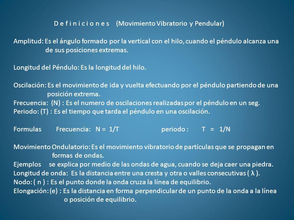 D e f i n i c i o n e s (Movimiento Vibratorio y Pendular) Amplitud: Es el ángulo formado por la vertical con el hilo, cuando el péndulo alcanza una d